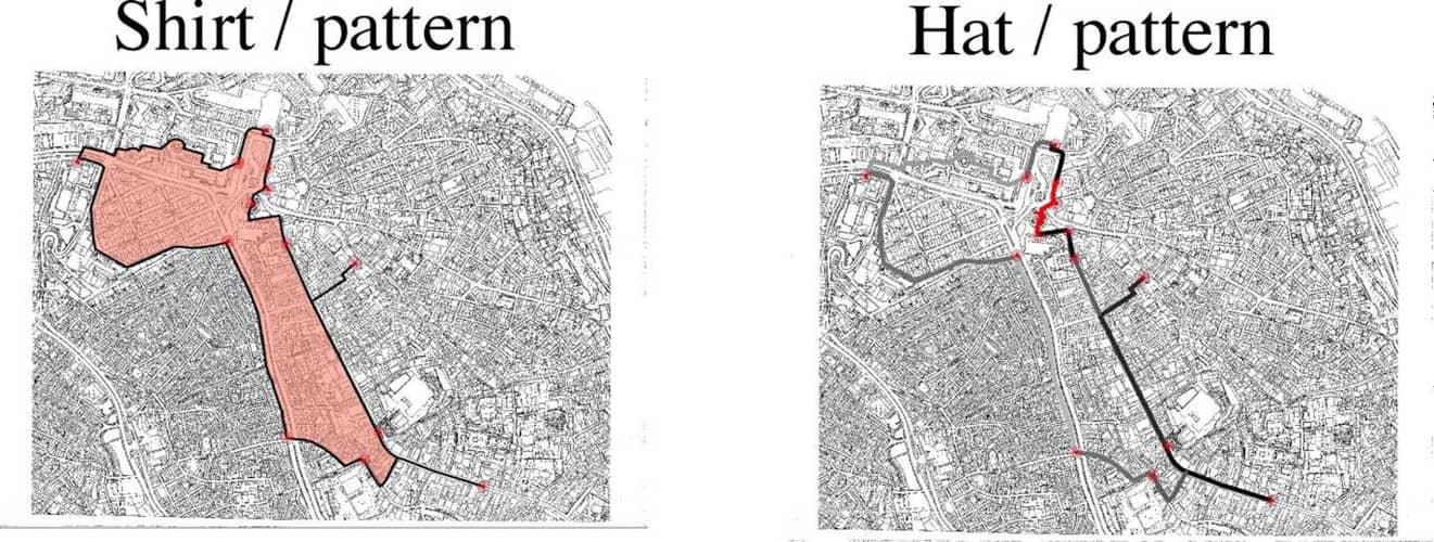 05. Pattern-Taksim